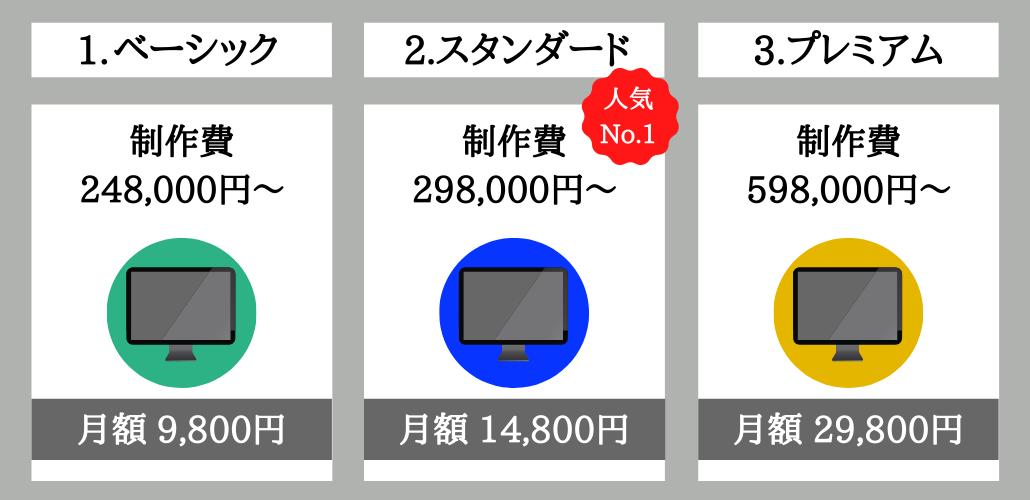 ベーシックプラン制作費¥248,000~、スタンダードプラン制作費¥298,000~、プレミアムプラン制作費¥598,000~